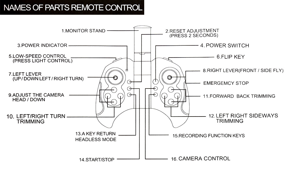 Attractive quadcopter with fpv wiring diagrams pattern schematic funky quadcopter with fpv wiring diagrams image wiring diagram asfbconference2016 Image collections