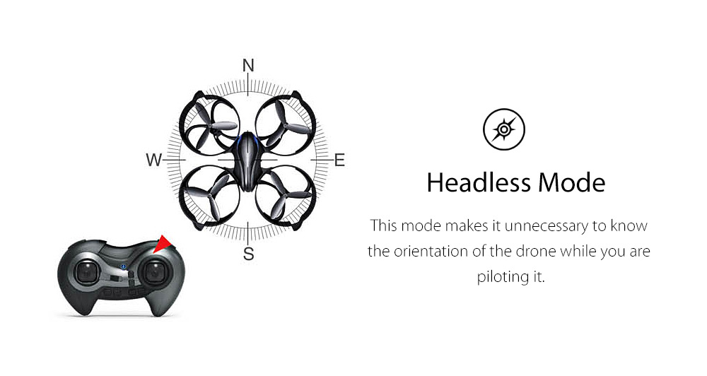 i Drone i3s Mini quadcopter with 2MP camera and ducted
